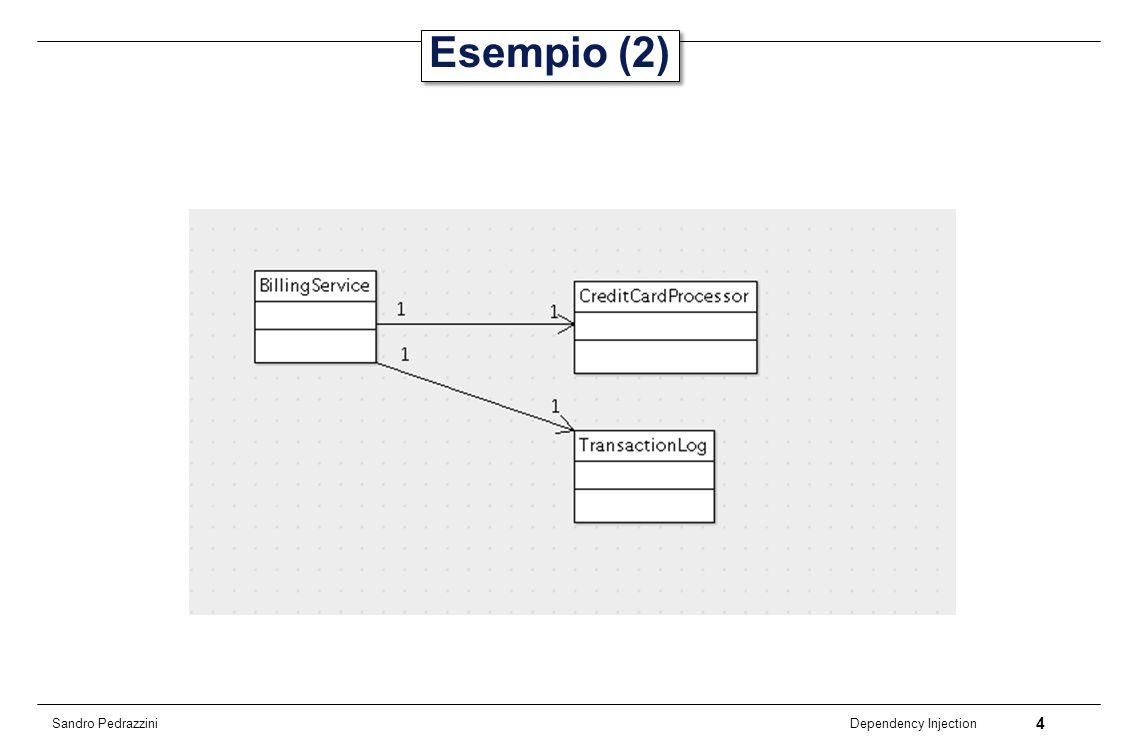 5 Dependency Injection Sandro Pedrazzini Esempio (2) BillingService carica lordine sulla carta di credito.