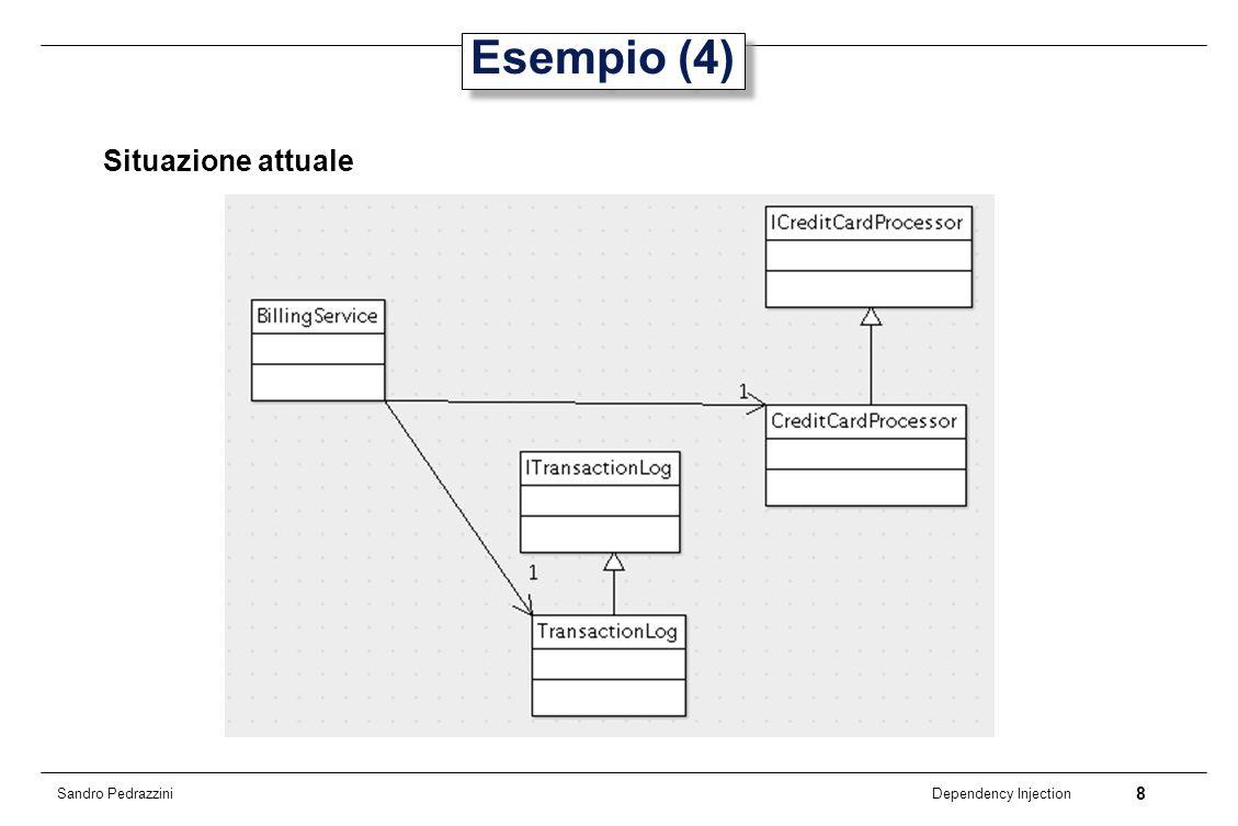 8 Dependency Injection Sandro Pedrazzini Esempio (4) Situazione attuale