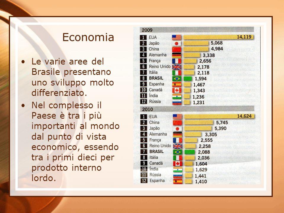 Economia Le varie aree del Brasile presentano uno sviluppo molto differenziato. Nel complesso il Paese è tra i più importanti al mondo dal punto di vi