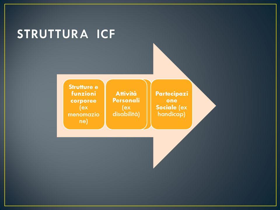 Lo strumento, International Classification of Impairments, Activities, and Participation (IC DH-2), di cui recentemente è stata pubblicata la versione definitiva, denominata classificazione Internazionale del Funzionamento della Disabilità e della Salute (ICF), presenta importanti innovazioni sul piano del linguaggio e sul piano concettuale
