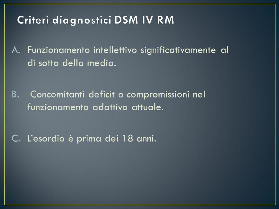 Il manuale statistico e diagnostico dei disturbi mentali DSM IV,creato dallAmerican Psychiatric Association (APA), definisce tre criteri diagnostici per la definizione del ritardo mentale (American PsychiatryAssociation2002)