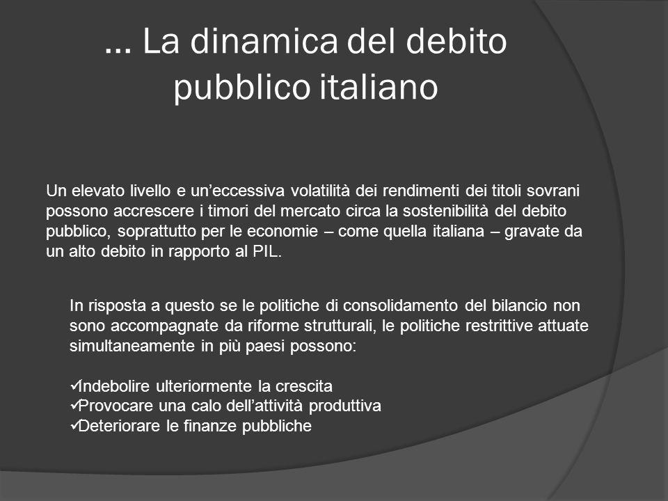 ... La dinamica del debito pubblico italiano Un elevato livello e uneccessiva volatilità dei rendimenti dei titoli sovrani possono accrescere i timori