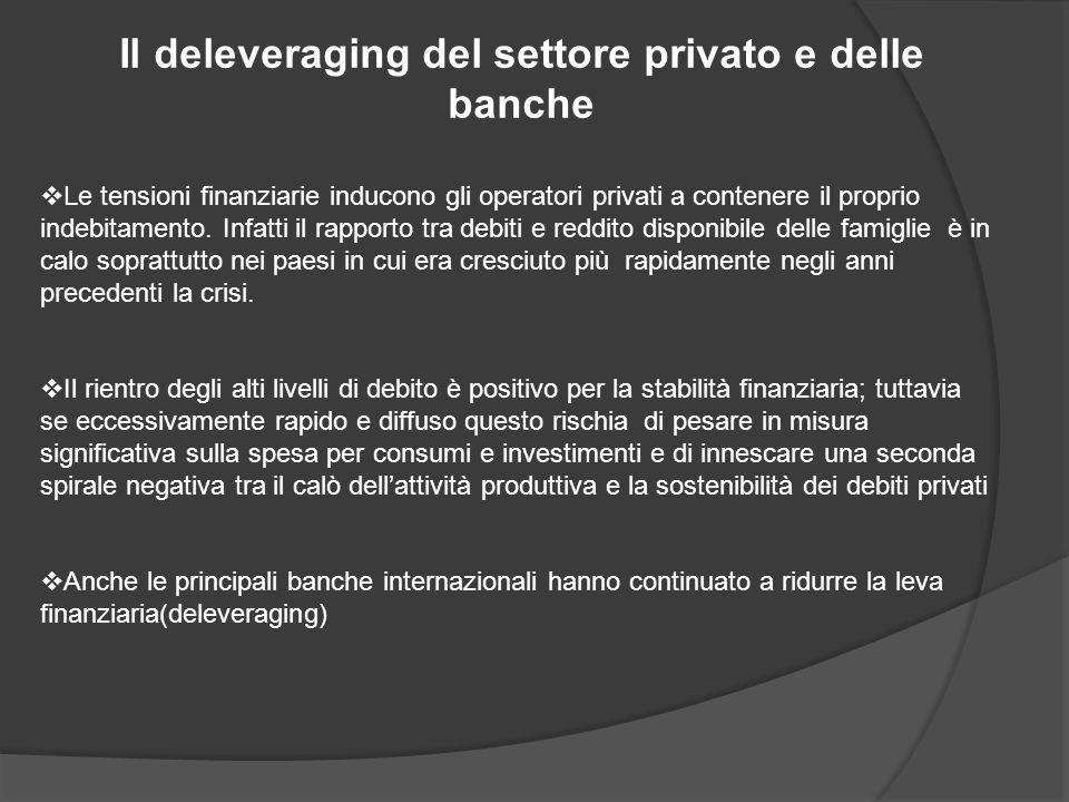 Le tensioni finanziarie inducono gli operatori privati a contenere il proprio indebitamento.