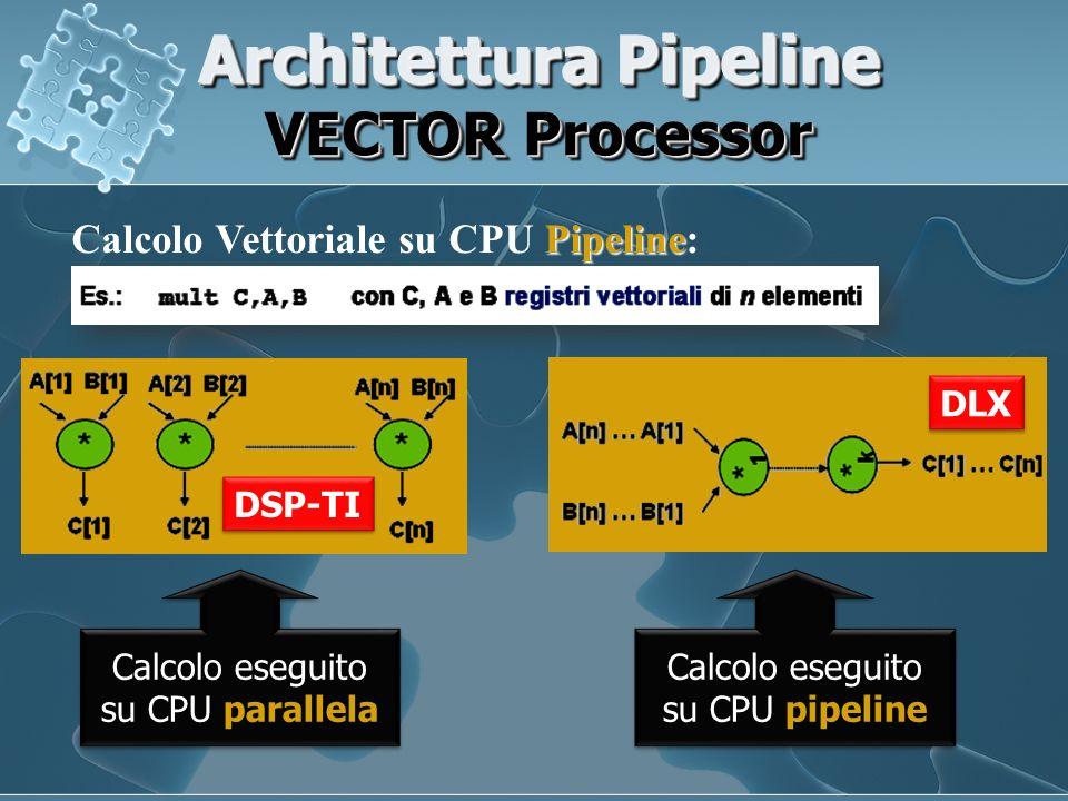 Architettura Pipeline VECTOR Processor Pipeline Calcolo Vettoriale su CPU Pipeline: Calcolo eseguito su CPU parallela Calcolo eseguito su CPU parallel