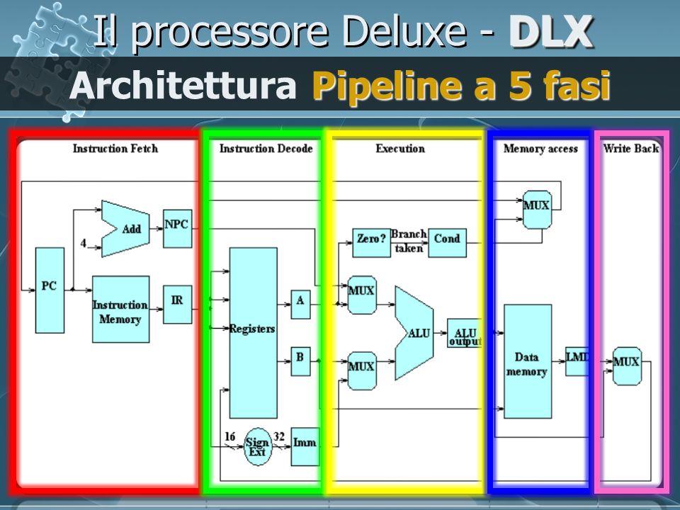 DLX Il processore Deluxe - DLX Pipeline a 5 fasi Architettura Pipeline a 5 fasi