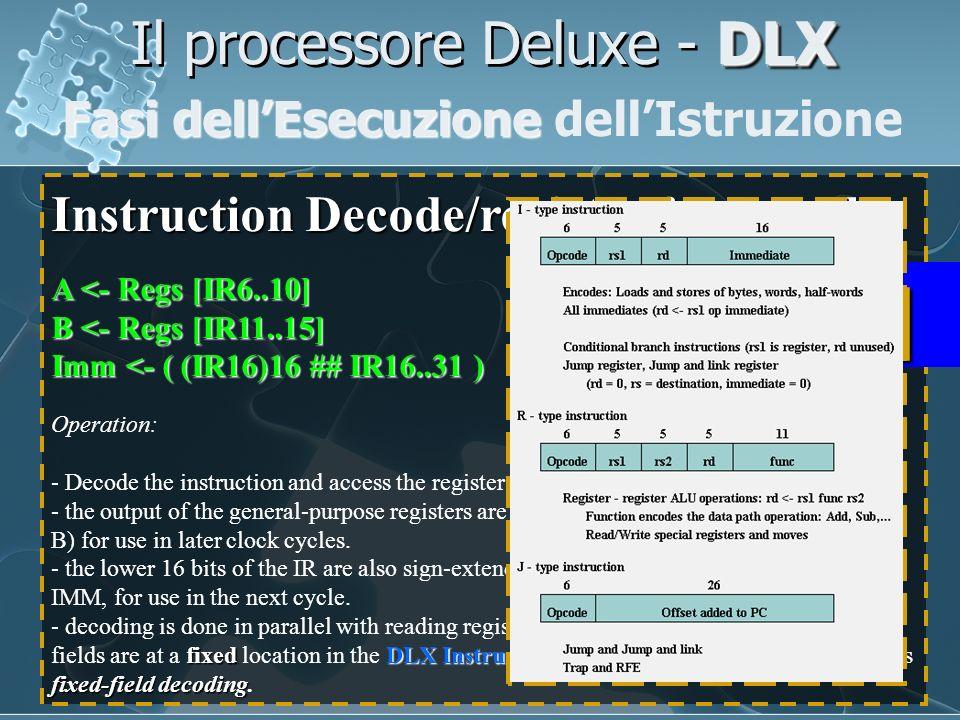 Instruction Decode/register fetch cycle: A <- Regs [IR6..10] B <- Regs [IR11..15] Imm <- ( (IR16)16 ## IR16..31 ) Operation: fixedDLX Instruction Form
