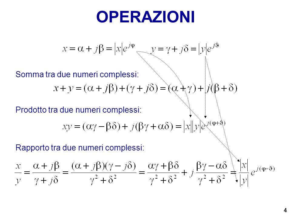 4 OPERAZIONI Somma tra due numeri complessi: Prodotto tra due numeri complessi: Rapporto tra due numeri complessi: