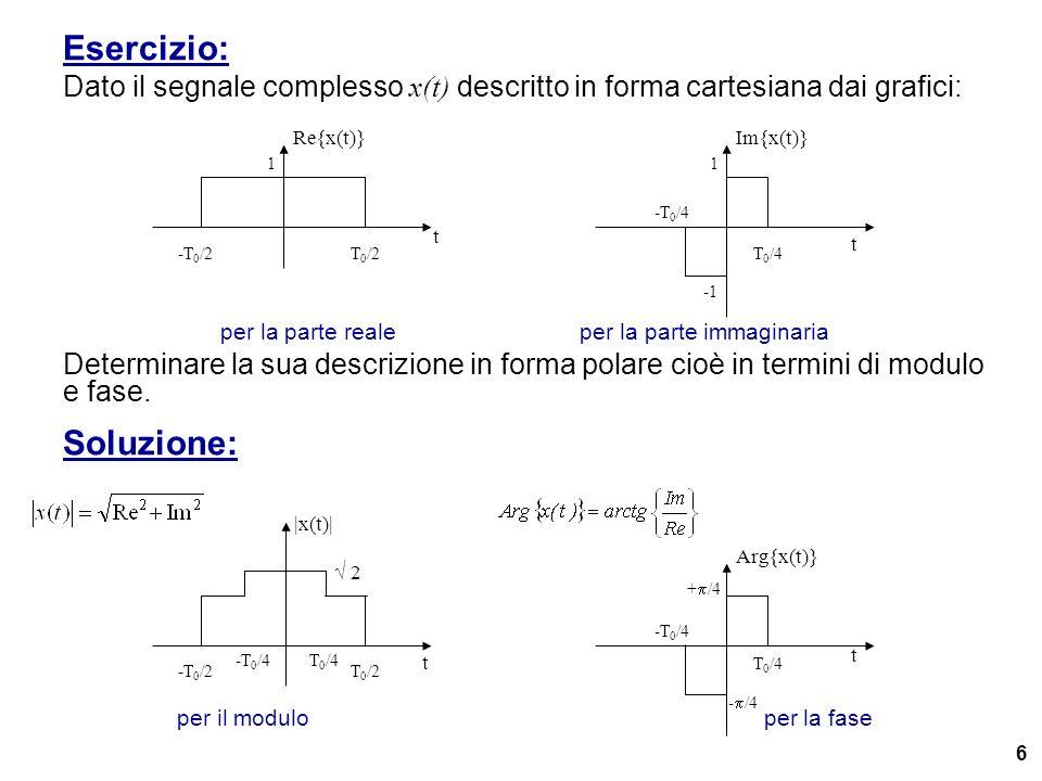 6 Esercizio: Dato il segnale complesso x(t) descritto in forma cartesiana dai grafici: per la parte reale per la parte immaginaria Determinare la sua