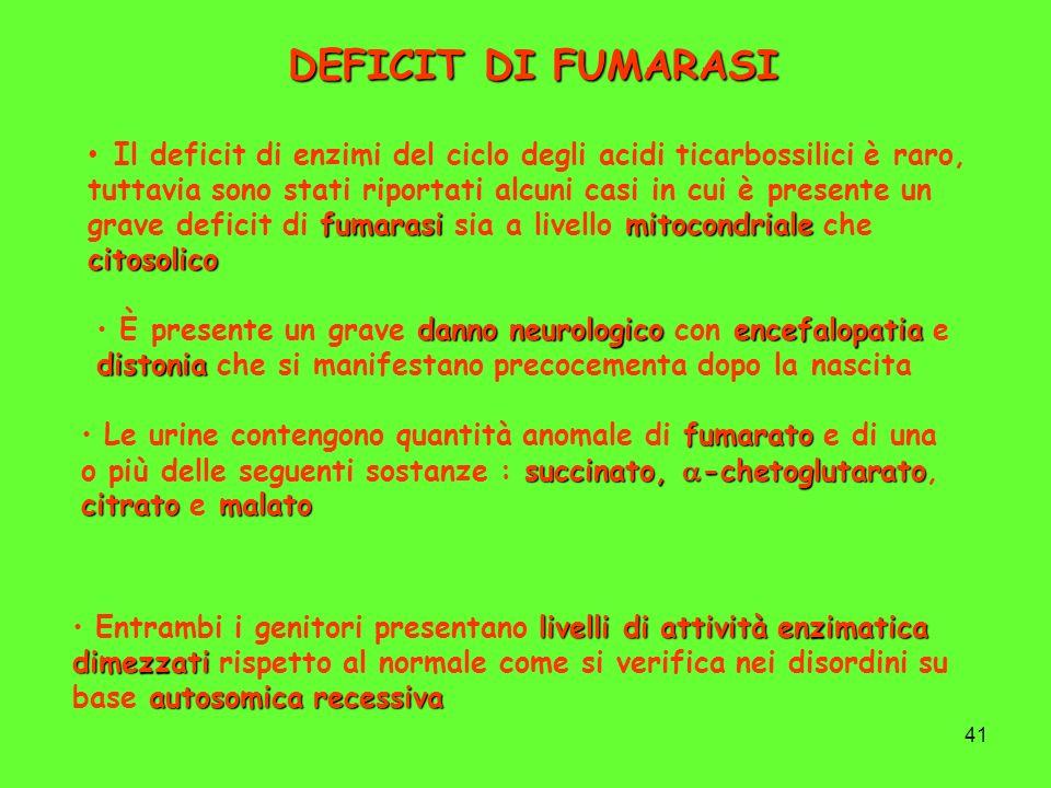 41 DEFICIT DI FUMARASI fumarasimitocondriale citosolico Il deficit di enzimi del ciclo degli acidi ticarbossilici è raro, tuttavia sono stati riportat
