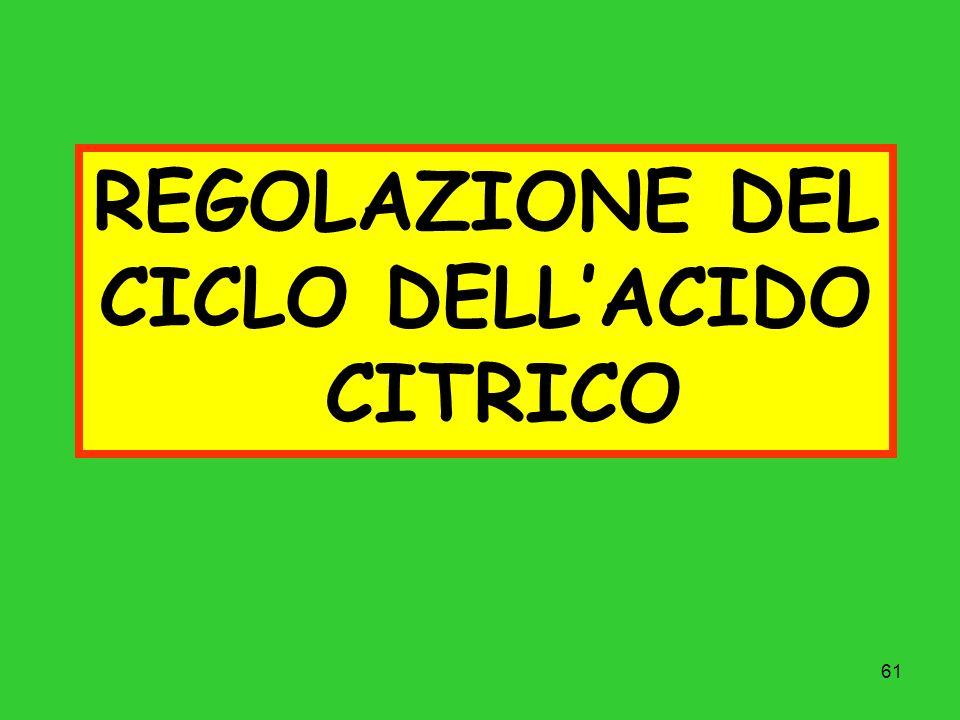 61 REGOLAZIONE DEL CICLO DELLACIDO CITRICO
