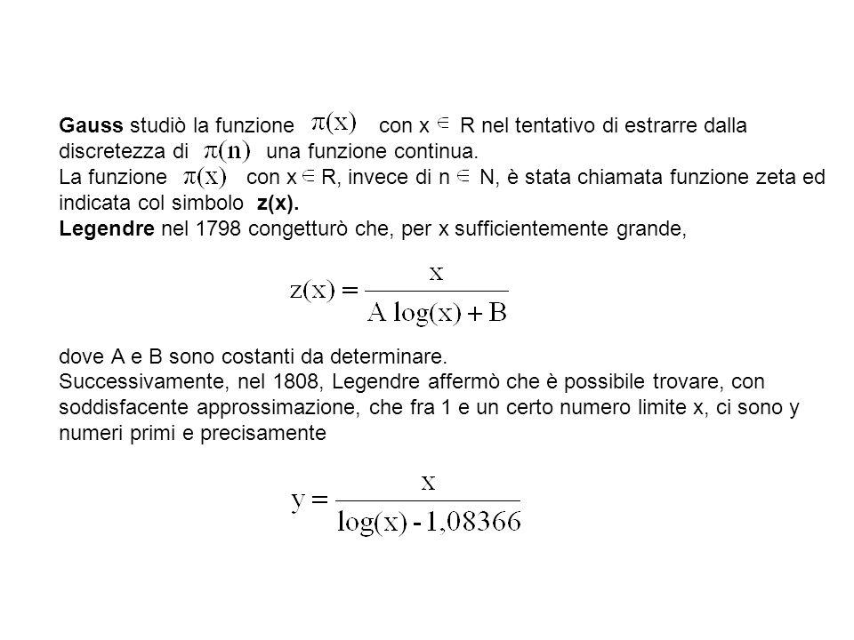 Gauss studiò la funzione con x R nel tentativo di estrarre dalla discretezza di una funzione continua. La funzione con x R, invece di n N, è stata chi