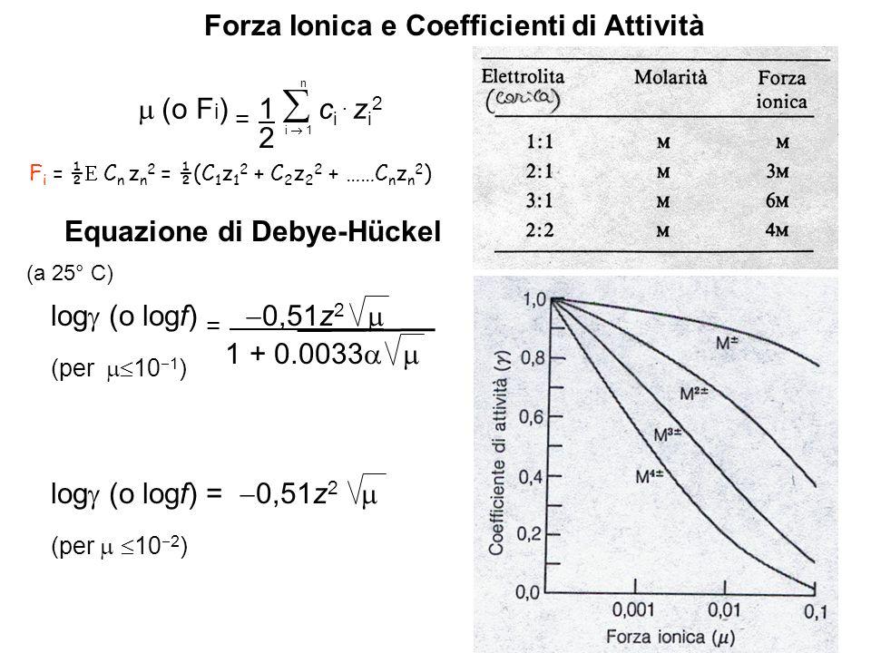 (o F i ) = 1 c i. z i 2 2 i 1 n Forza Ionica e Coefficienti di Attività log (o logf) = 0,51z 2 (per 10 2 ) log (o logf) = 0,51z 2 1 + 0.0033 (a 25° C)