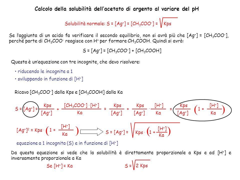 Calcolo della solubilità dellacetato di argento al variare del pH Se laggiunta di un acido fa verificare il secondo equilibrio, non si avrà più che [A