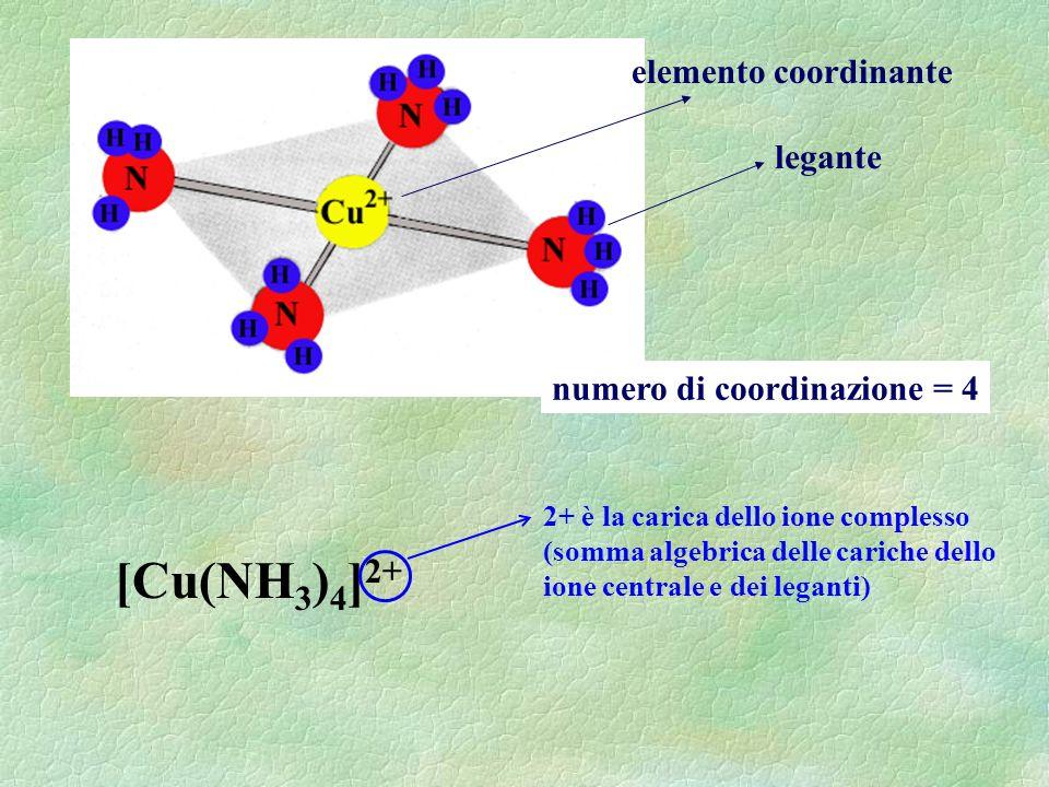 elemento coordinante legante numero di coordinazione = 4 [Cu(NH 3 ) 4 ] 2+ 2+ è la carica dello ione complesso (somma algebrica delle cariche dello io