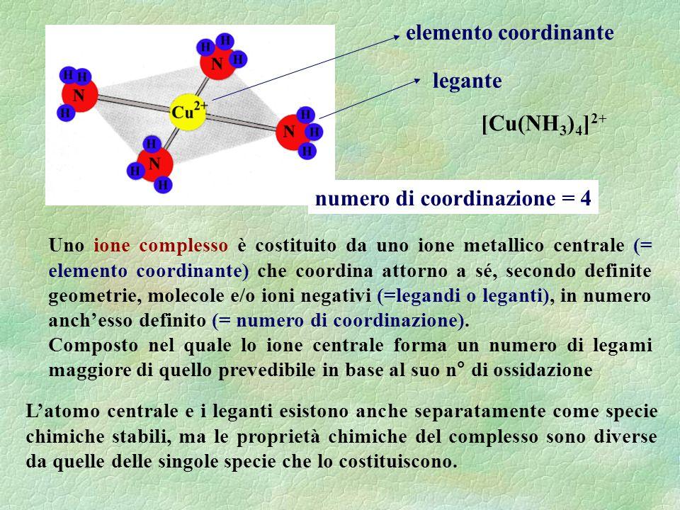 Latomo centrale e i leganti esistono anche separatamente come specie chimiche stabili, ma le proprietà chimiche del complesso sono diverse da quelle d