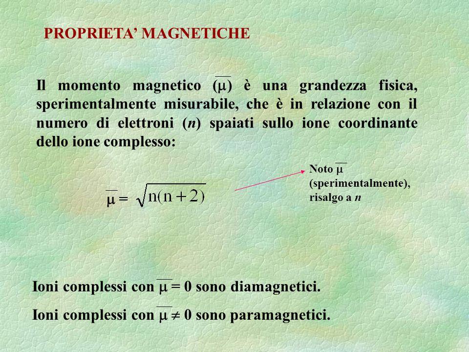 Il momento magnetico ( ) è una grandezza fisica, sperimentalmente misurabile, che è in relazione con il numero di elettroni (n) spaiati sullo ione coordinante dello ione complesso: Ioni complessi con = 0 sono diamagnetici.