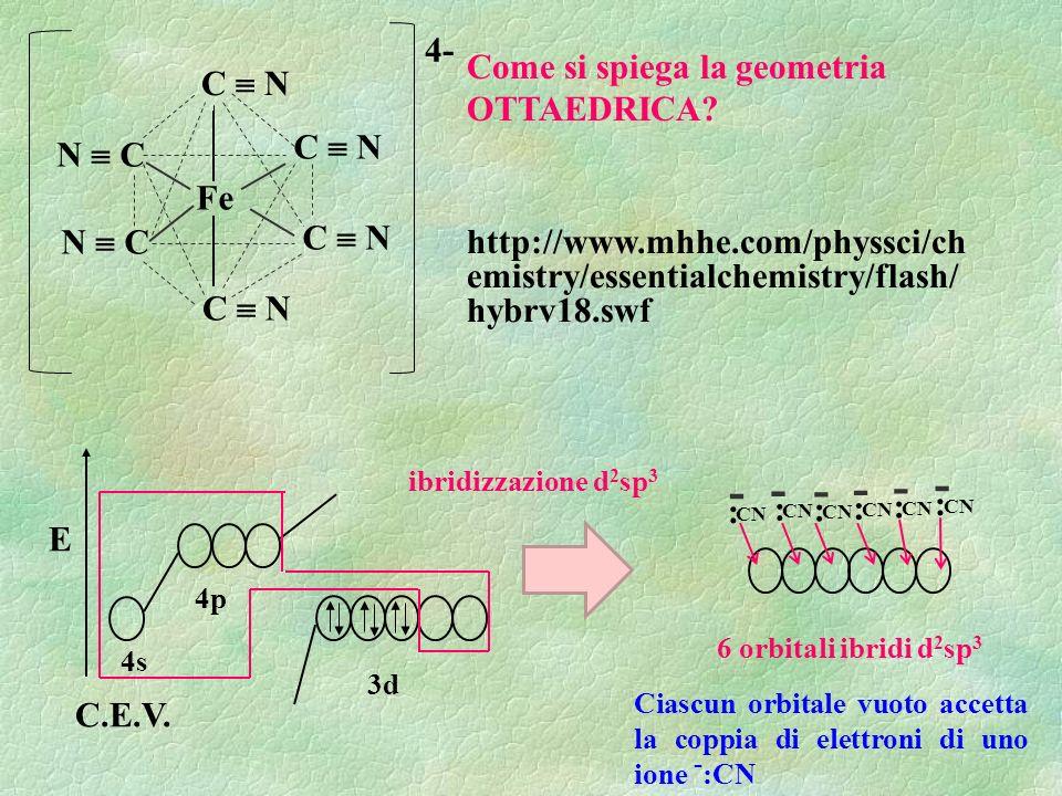 Come si spiega la geometria OTTAEDRICA? C N Fe N C C N N C C N 4- E 4s 4p 3d C.E.V. ibridizzazione d 2 sp 3 6 orbitali ibridi d 2 sp 3 CN : - : - : -