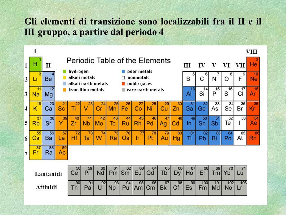 Gli elementi di transizione sono localizzabili fra il II e il III gruppo, a partire dal periodo 4 I IIIIIIVVIVVII VIII 1 2 3 4 5 6 7 Lantanidi Attinidi