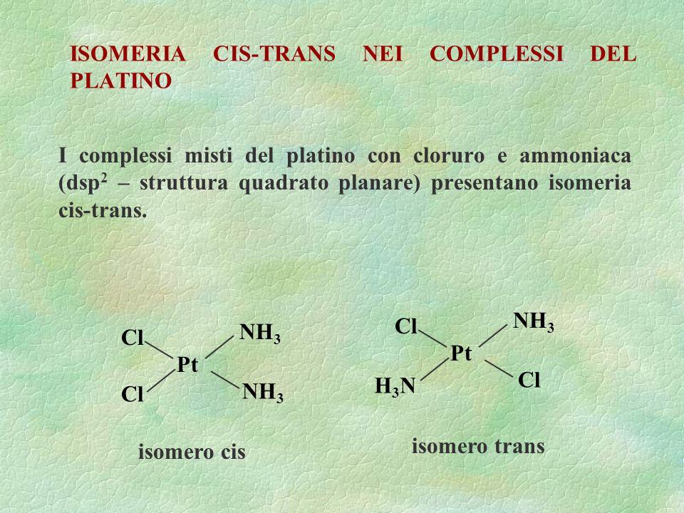ISOMERIA CIS-TRANS NEI COMPLESSI DEL PLATINO I complessi misti del platino con cloruro e ammoniaca (dsp 2 – struttura quadrato planare) presentano isomeria cis-trans.
