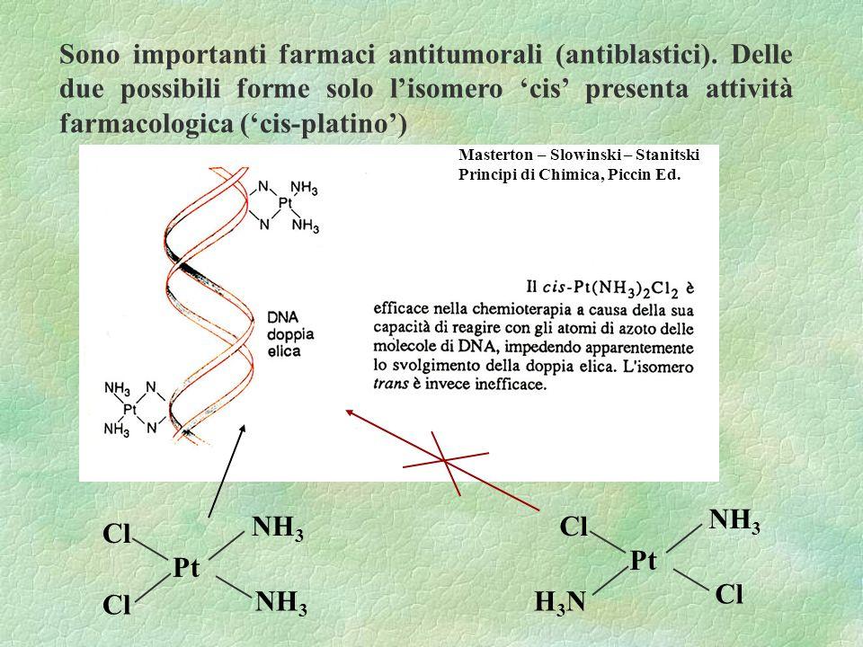 Sono importanti farmaci antitumorali (antiblastici). Delle due possibili forme solo lisomero cis presenta attività farmacologica (cis-platino) Pt Cl N