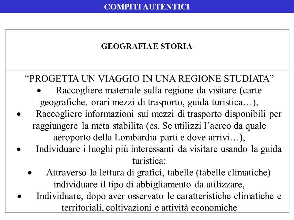 GEOGRAFIA E STORIA PROGETTA UN VIAGGIO IN UNA REGIONE STUDIATA Raccogliere materiale sulla regione da visitare (carte geografiche, orari mezzi di tras
