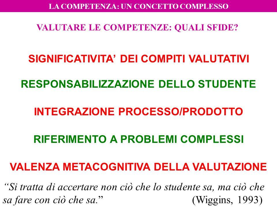 SIGNIFICATIVITA DEI COMPITI VALUTATIVI RESPONSABILIZZAZIONE DELLO STUDENTE INTEGRAZIONE PROCESSO/PRODOTTO RIFERIMENTO A PROBLEMI COMPLESSI VALENZA MET
