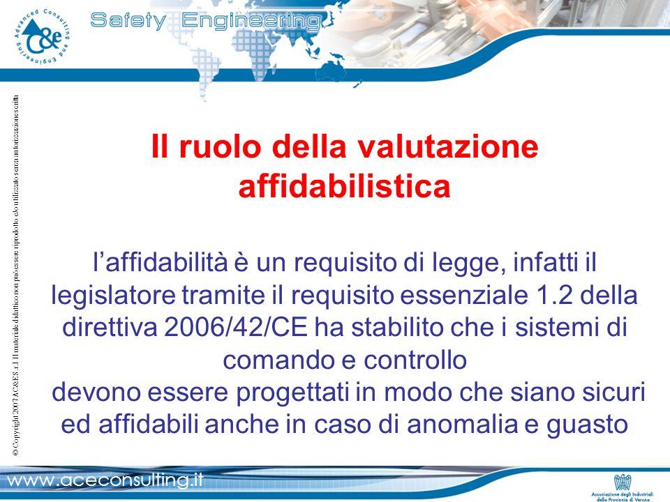 www.aceconsulting.it © Copyright 2007 AC&E S.r.l Il materiale didattico non può essere riprodotto e/o utilizzato senza autorizzazione scritta Il ruolo