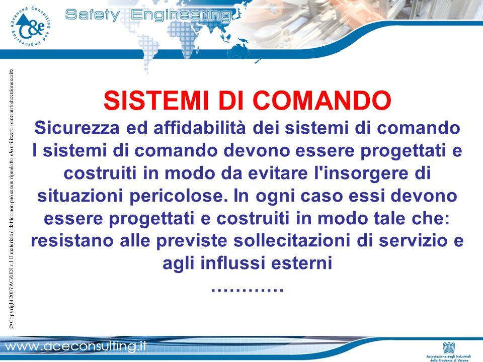 www.aceconsulting.it © Copyright 2007 AC&E S.r.l Il materiale didattico non può essere riprodotto e/o utilizzato senza autorizzazione scritta SISTEMI