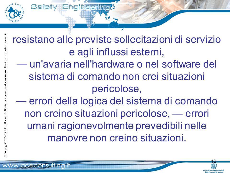 www.aceconsulting.it © Copyright 2007 AC&E S.r.l Il materiale didattico non può essere riprodotto e/o utilizzato senza autorizzazione scritta resistan