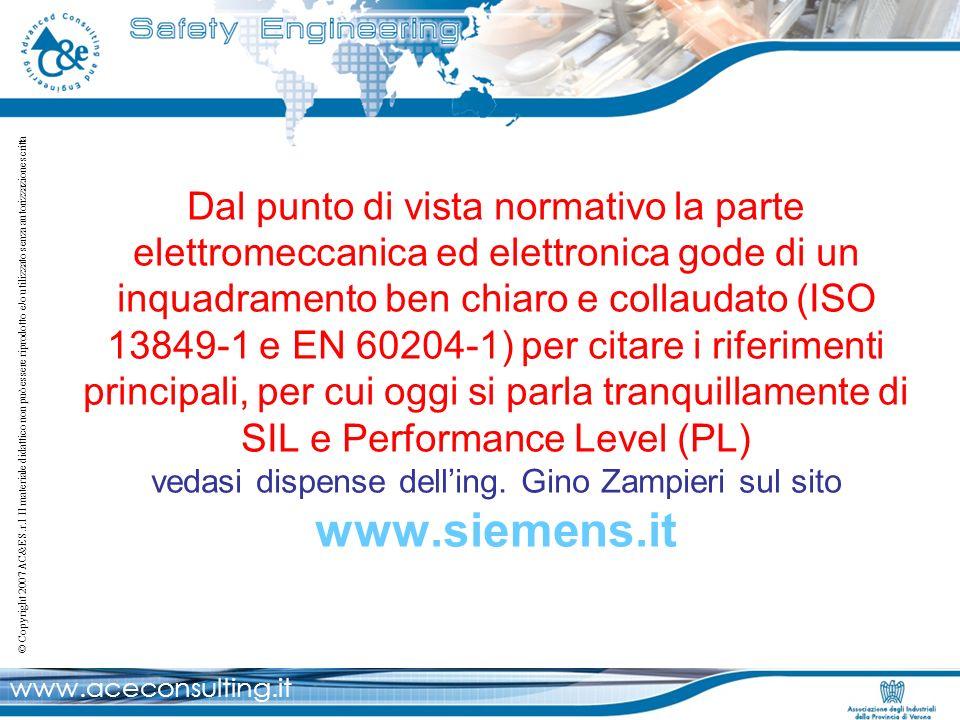 www.aceconsulting.it © Copyright 2007 AC&E S.r.l Il materiale didattico non può essere riprodotto e/o utilizzato senza autorizzazione scritta Dal punt