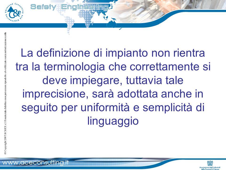 www.aceconsulting.it © Copyright 2007 AC&E S.r.l Il materiale didattico non può essere riprodotto e/o utilizzato senza autorizzazione scritta La defin