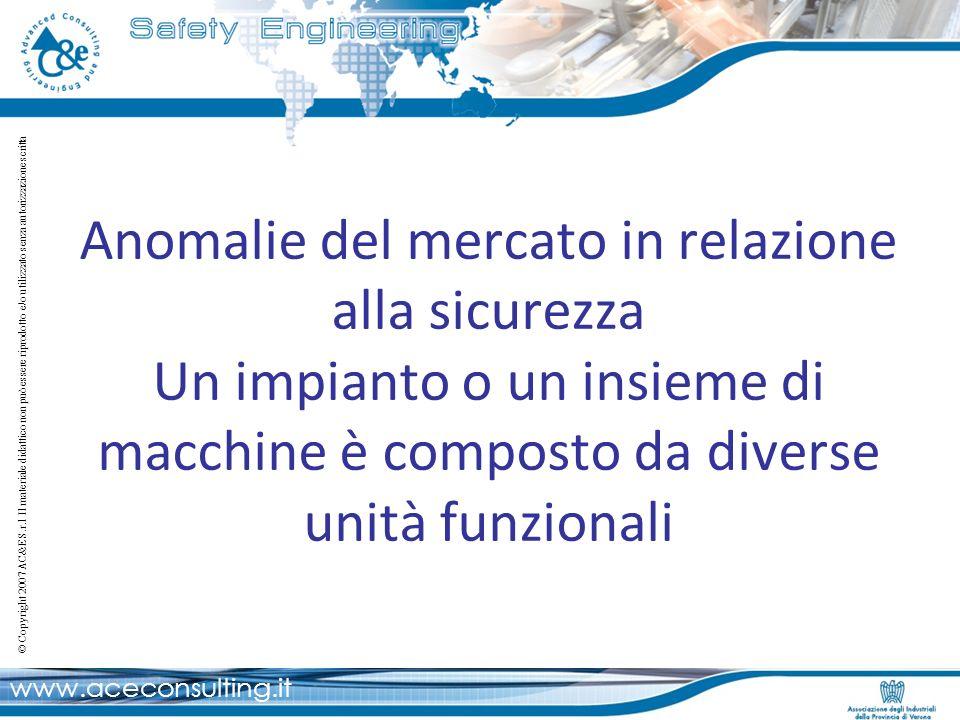 www.aceconsulting.it © Copyright 2007 AC&E S.r.l Il materiale didattico non può essere riprodotto e/o utilizzato senza autorizzazione scritta Anomalie