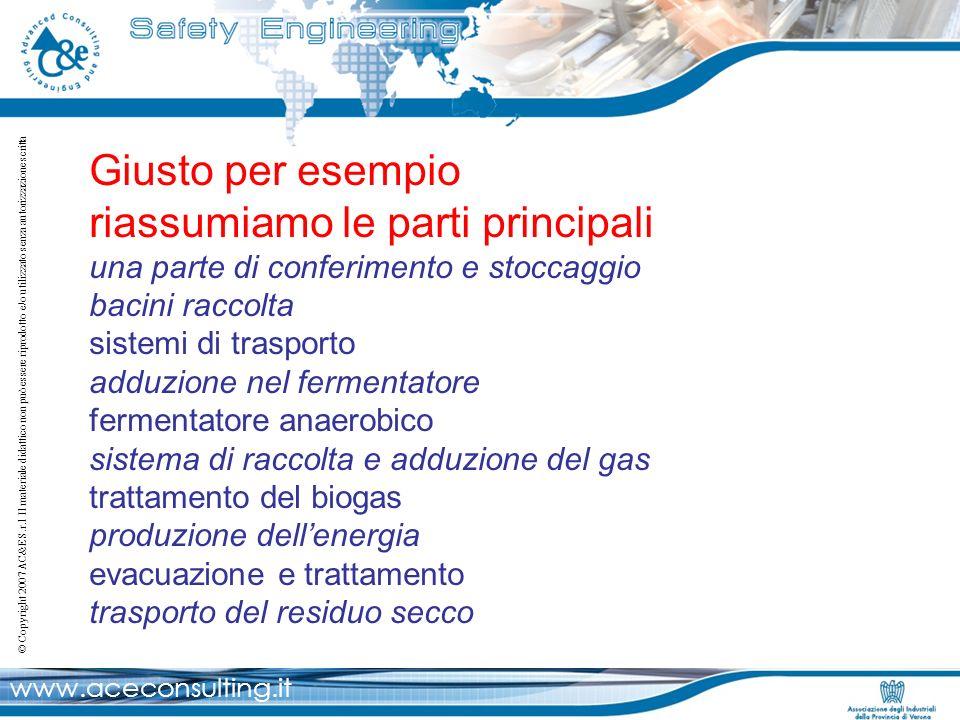 www.aceconsulting.it © Copyright 2007 AC&E S.r.l Il materiale didattico non può essere riprodotto e/o utilizzato senza autorizzazione scritta Giusto p