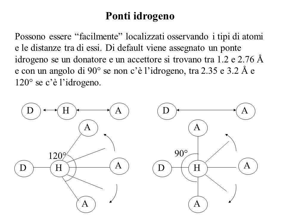 Ponti idrogeno Possono essere facilmente localizzati osservando i tipi di atomi e le distanze tra di essi. Di default viene assegnato un ponte idrogen
