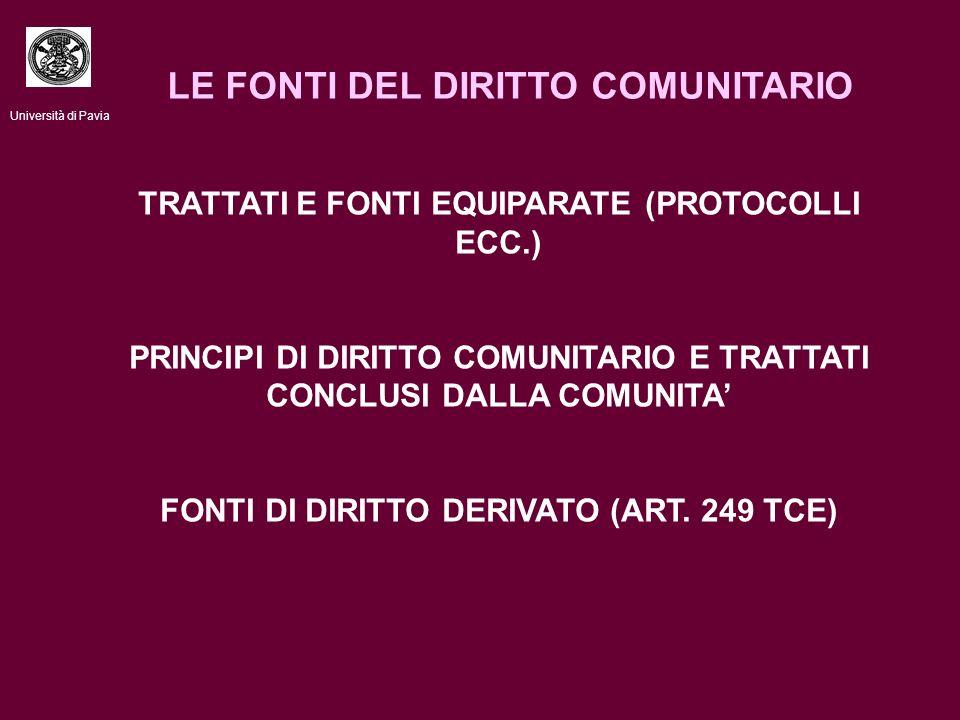LE FONTI DEL DIRITTO COMUNITARIO TRATTATI E FONTI EQUIPARATE (PROTOCOLLI ECC.) PRINCIPI DI DIRITTO COMUNITARIO E TRATTATI CONCLUSI DALLA COMUNITA FONT