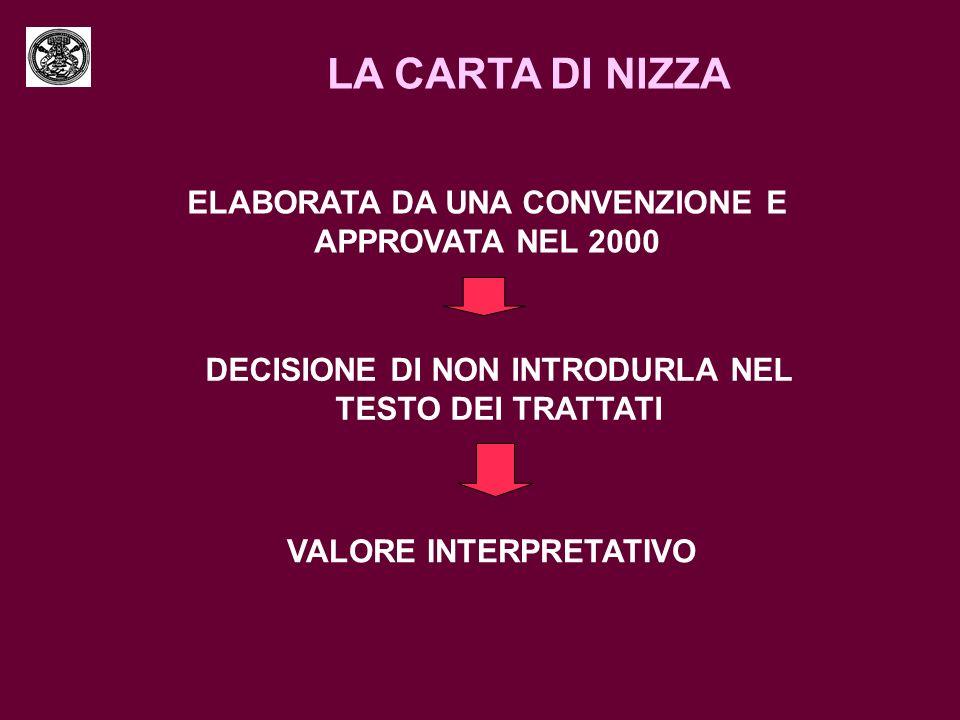 LA CARTA DI NIZZA ELABORATA DA UNA CONVENZIONE E APPROVATA NEL 2000 DECISIONE DI NON INTRODURLA NEL TESTO DEI TRATTATI VALORE INTERPRETATIVO