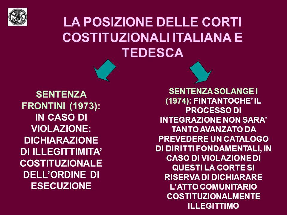LA POSIZIONE DELLE CORTI COSTITUZIONALI ITALIANA E TEDESCA SENTENZA FRONTINI (1973): IN CASO DI VIOLAZIONE: DICHIARAZIONE DI ILLEGITTIMITA COSTITUZION
