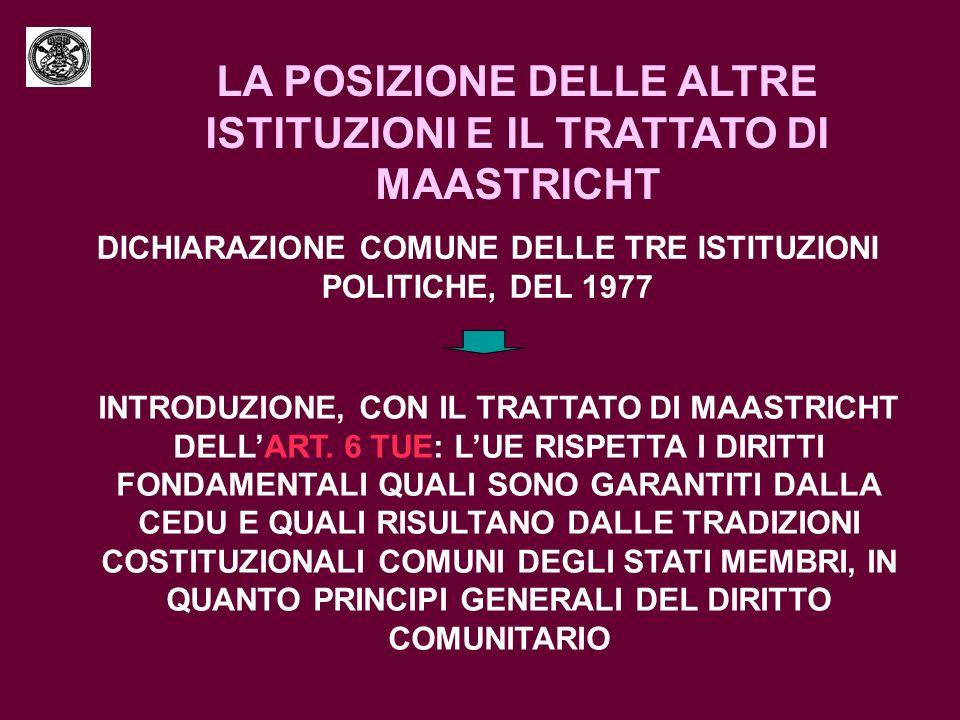 DIRITTI FONDAMENTALI E TRATTATO DI AMSTERDAM ART.
