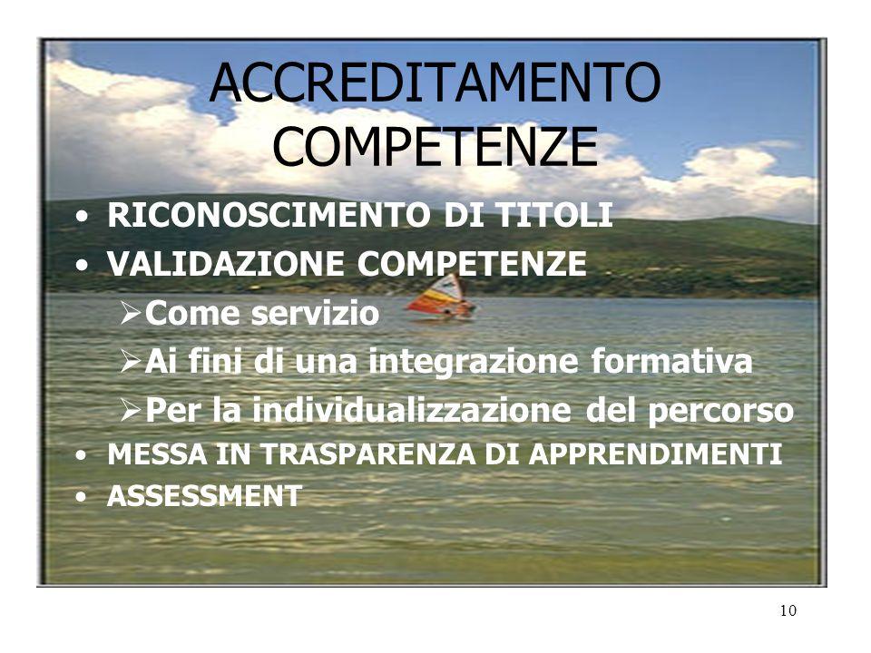 9 ACCREDITAMENTO DELLE COMPETENZE: STATO DELLARTE Legge 144/99 (art.
