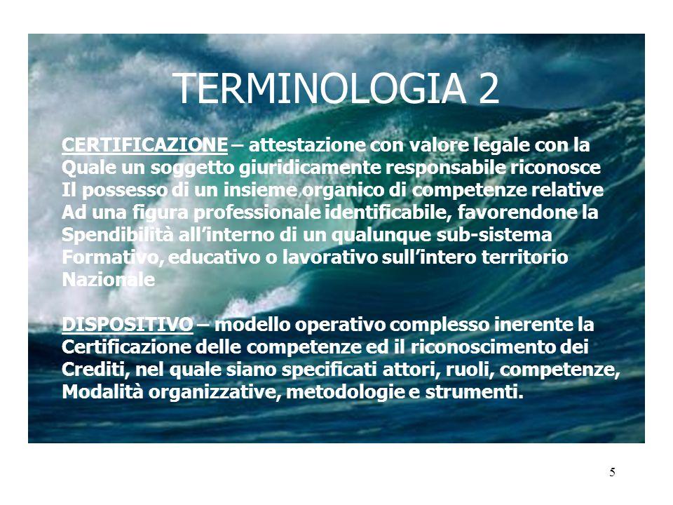 4 TERMINOLOGIA 1 Apprendimento formale: avviene in un contesto strutturato e organizzato,il cui fine prioritario è lapprendimento (istituti di istruzione e formazione) e porta allottenimento di diplomi e qualifiche riconosciute.