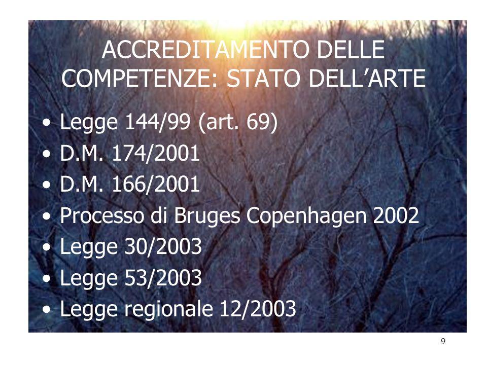 8 Fasi della certificazione ACCERTAMENTO IN INGRESSO DICHIARAZIONE INTERMEDIA CERTIFICAZIONE IN ESITO