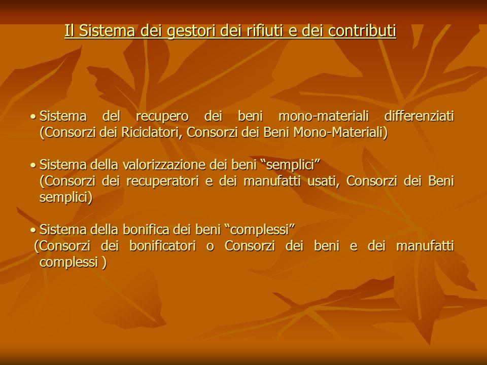 Sistema del recupero dei beni mono-materiali differenziati (Consorzi dei Riciclatori, Consorzi dei Beni Mono-Materiali)Sistema del recupero dei beni m