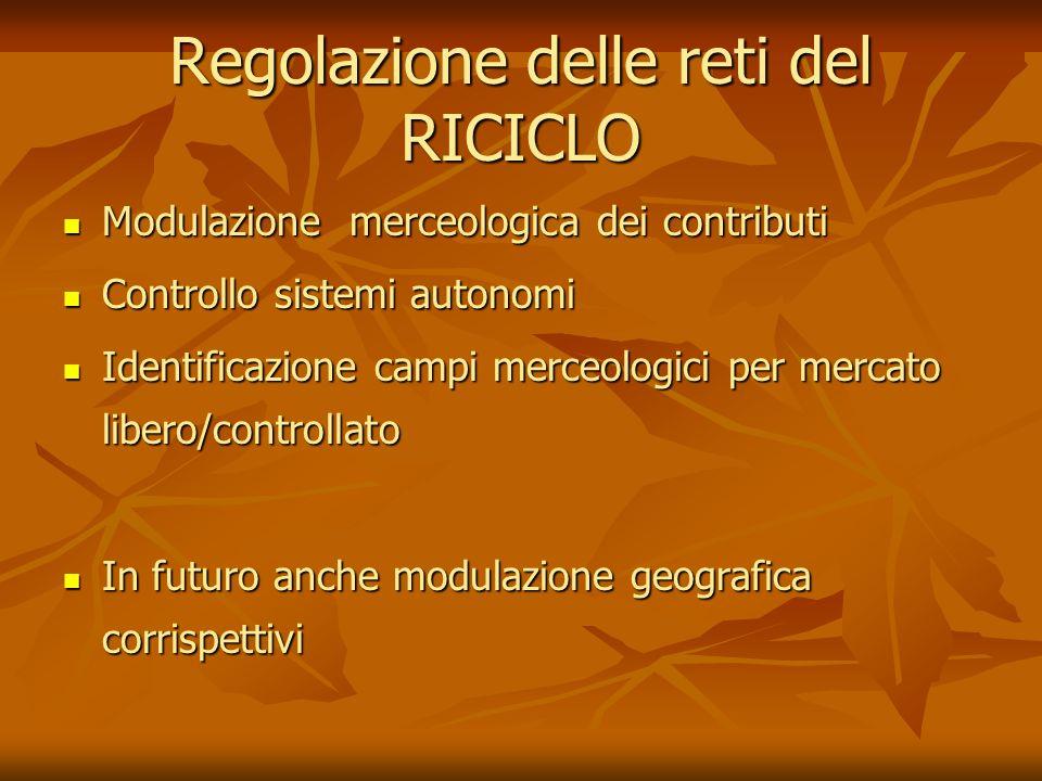 Regolazione delle reti del RICICLO Modulazione merceologica dei contributi Modulazione merceologica dei contributi Controllo sistemi autonomi Controll