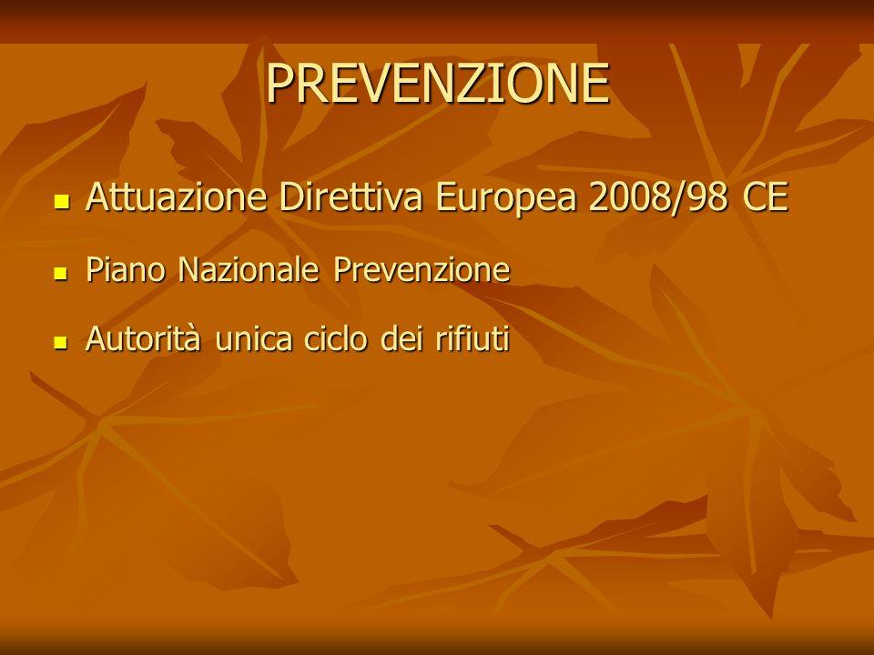 Attuazione Direttiva Europea 2008/98 CE Attuazione Direttiva Europea 2008/98 CE Piano Nazionale Prevenzione Piano Nazionale Prevenzione Autorità unica ciclo dei rifiuti Autorità unica ciclo dei rifiuti PREVENZIONE