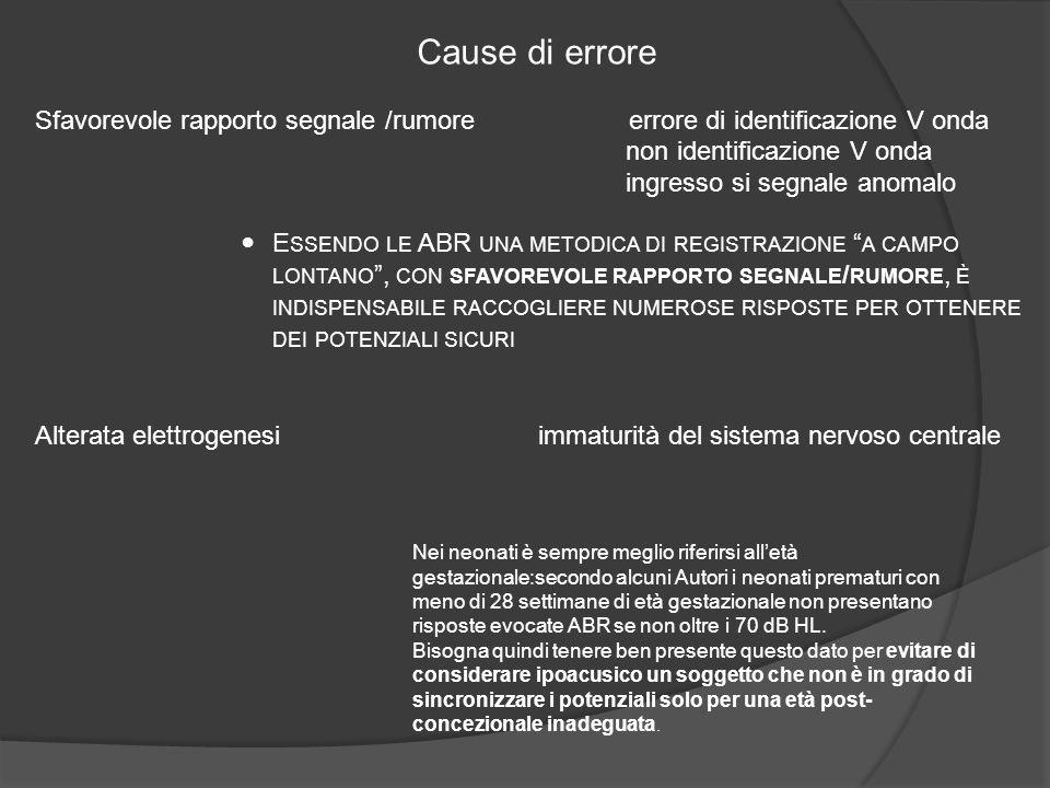 Cause di errore Sfavorevole rapporto segnale /rumore errore di identificazione V onda non identificazione V onda ingresso si segnale anomalo Alterata