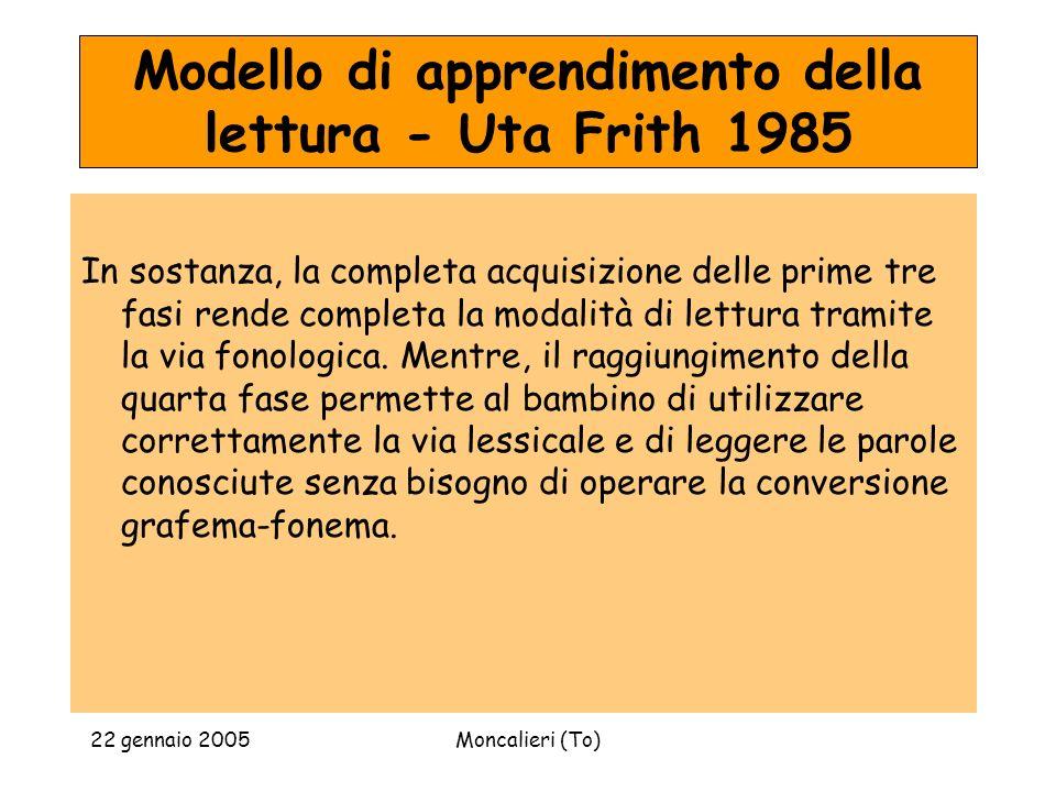22 gennaio 2005Moncalieri (To) Modello di apprendimento della lettura - Uta Frith 1985 In sostanza, la completa acquisizione delle prime tre fasi rende completa la modalità di lettura tramite la via fonologica.