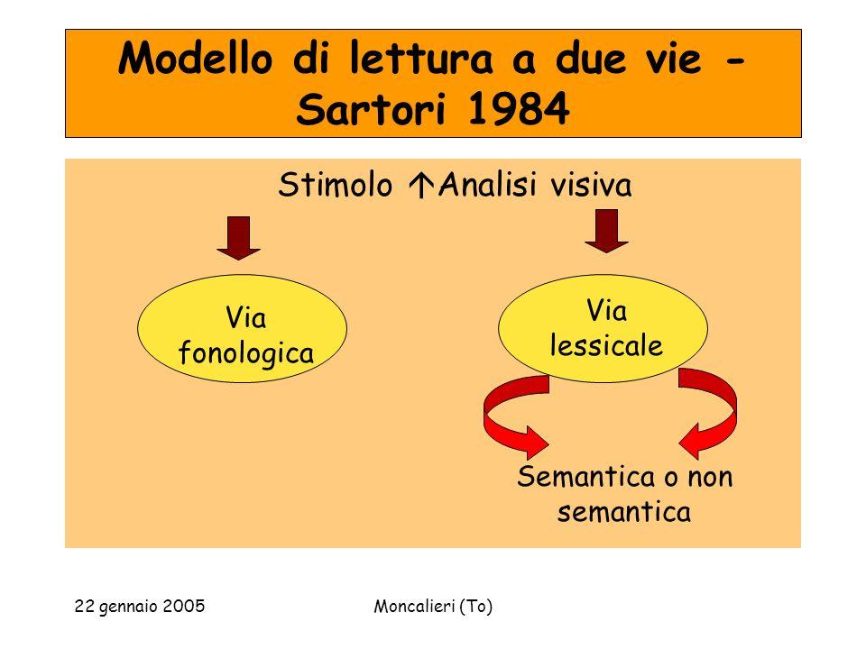 22 gennaio 2005Moncalieri (To) Modello di lettura a due vie - Sartori 1984 Stimolo Analisi visiva Via fonologica Via lessicale Semantica o non semanti
