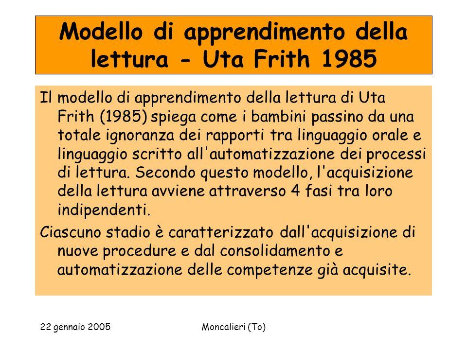 22 gennaio 2005Moncalieri (To) Modello di apprendimento della lettura - Uta Frith 1985 Il modello di apprendimento della lettura di Uta Frith (1985) spiega come i bambini passino da una totale ignoranza dei rapporti tra linguaggio orale e linguaggio scritto all automatizzazione dei processi di lettura.