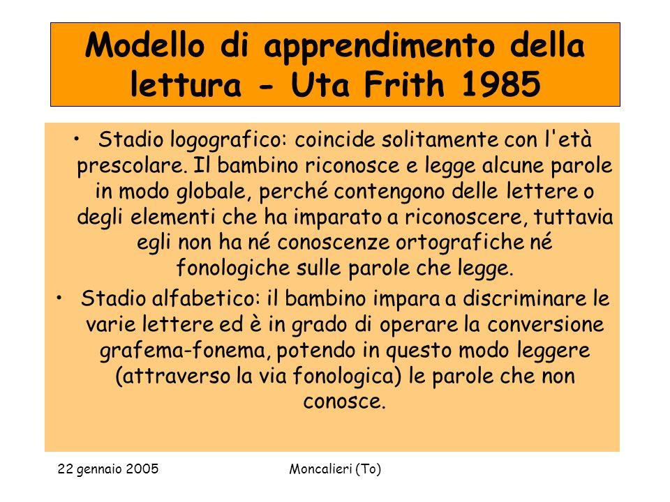 22 gennaio 2005Moncalieri (To) Modello di apprendimento della lettura - Uta Frith 1985 Stadio ortografico: il bambino impara le regolarità proprie della sua lingua.