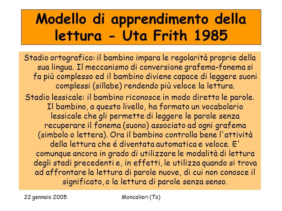 22 gennaio 2005Moncalieri (To) Modello di apprendimento della lettura - Uta Frith 1985 Stadio ortografico: il bambino impara le regolarità proprie del